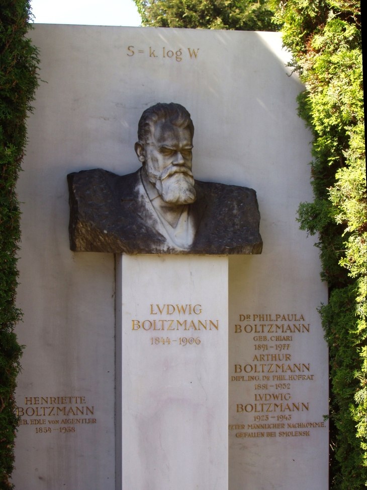 Why does Boltzmann always look angry? (Wikimedia Commons user Daderot / Wikimedia Commons)